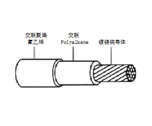 MIL-W-81044/12 Aviation Cable